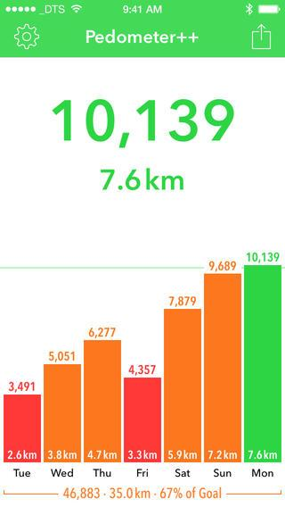 screenshot pedometer app