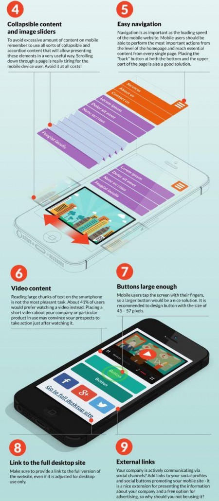 image of smartphone and explanations 2