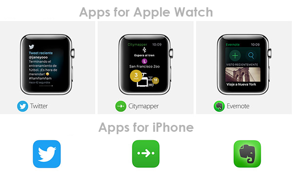 applications for Apple Watch