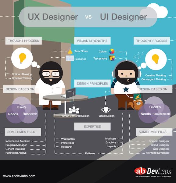 mobile app design-ux-ui