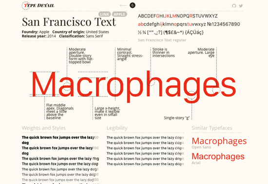 san francisco text macrophages bold red letters