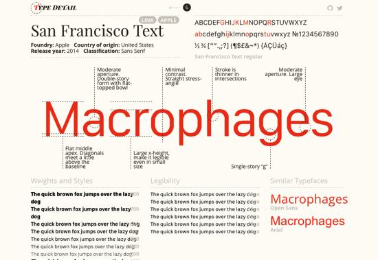 typography-san-francisco