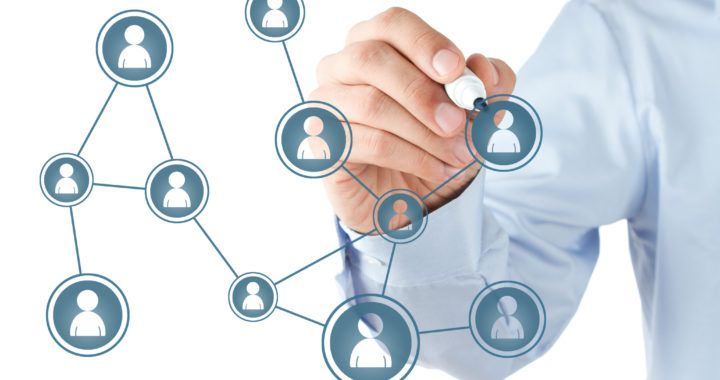 Internal communication business apps