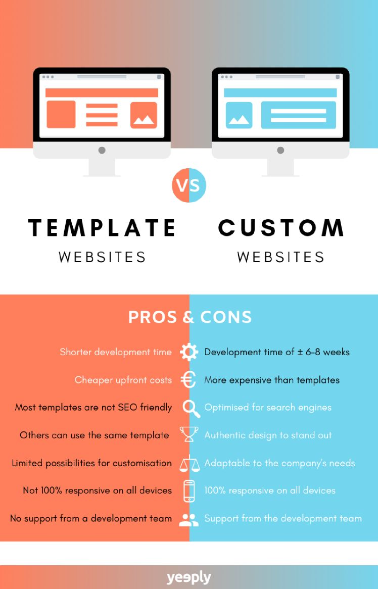 infographic about template websites vs custom websites