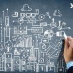 business innovation strategy- progressive web apps