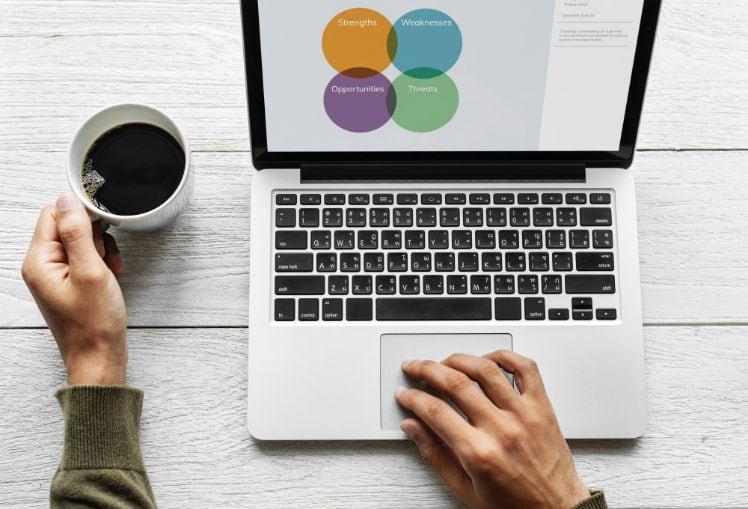 SWOT analysis- international marketing plan research
