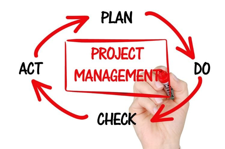 project management cycle- project management tools