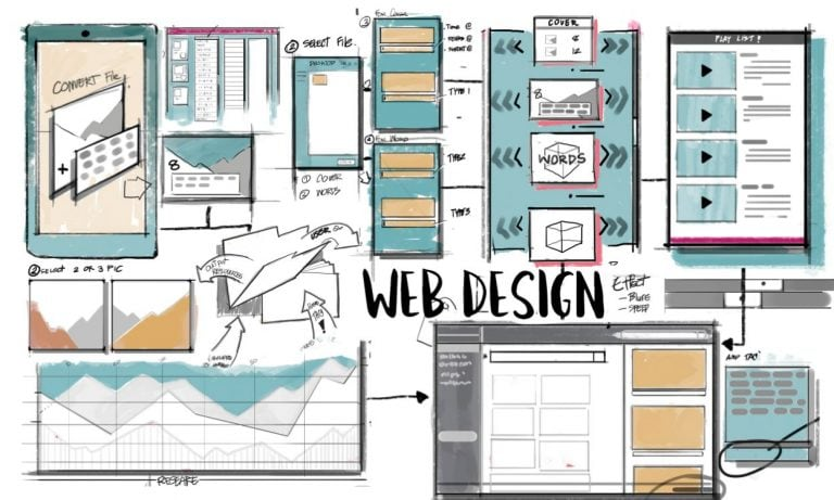 web design sketches- website quote