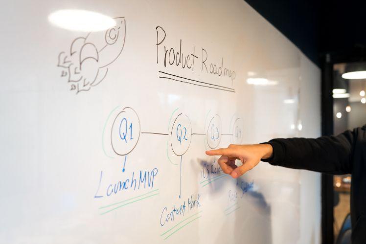 Roadmap shows plan on a whiteboard